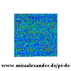 Die Heat-Map der Interpunktion für meinen Erstling, generiert mit der App von http://www.miraalexander.de/pi-de