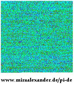 Heat-Map von Die Drei Musketiere von Alexandre Dumas (englische Fassung), generiert mit der App von http://www.miraalexander.de/pi-de