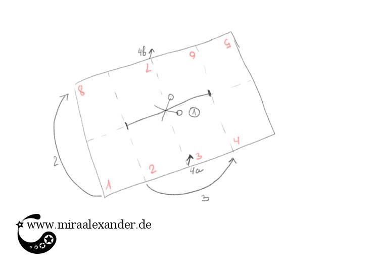 Faltanweisung für ein kleines Leporello-Notizbuch, das überall hineinpasst und einfach archiviert werden kann. Von Mira Alexander, http://www.miraalexander.de